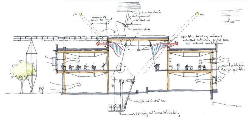 Net Positive Energy, Miller Hull Partnership, Living Building, Georgia Tech, schematic
