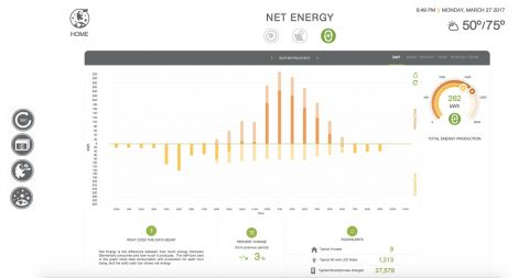 Discovery Elementary School, energy dashboard, net zero school