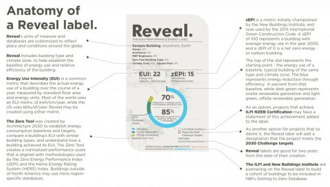 Reveal label, International Living Future Institute