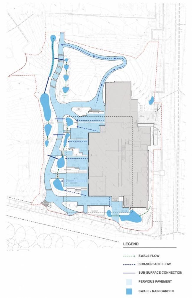 Water Petal, Georgia Tech Living Building, Andropogon, net positive water