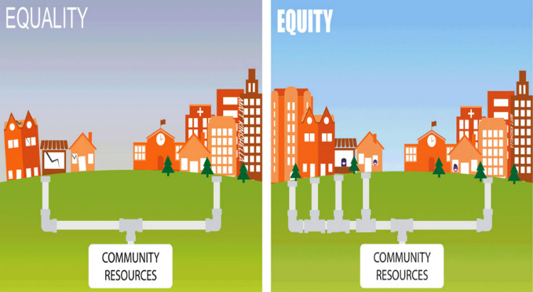 The hidden power of equity in sustainable buildings for How to become a builder in ga