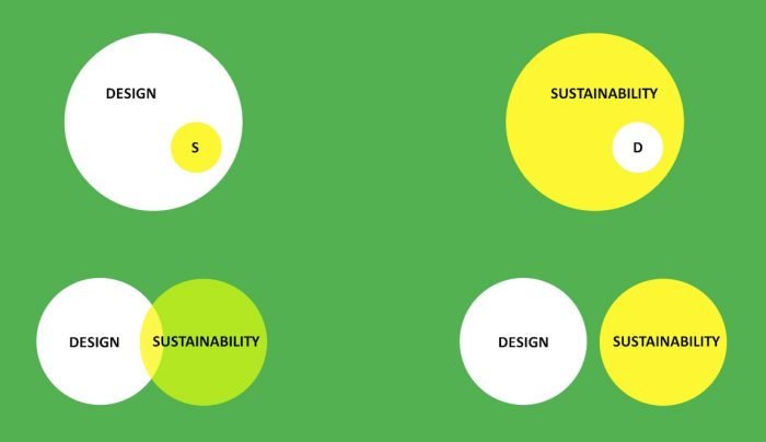 Sustainable Graphic Design Firms